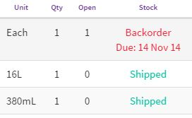 How do i know what products have been allocated to my order?